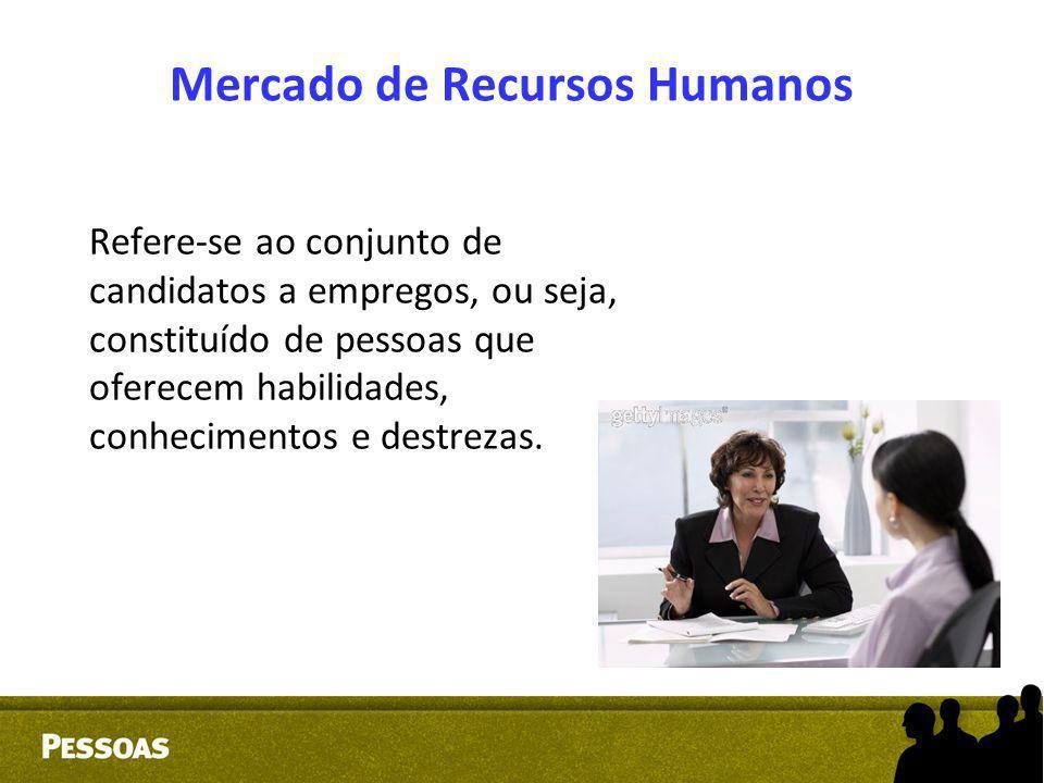Mercado de Recursos Humanos Refere-se ao conjunto de candidatos a empregos, ou seja, constituído de pessoas que oferecem habilidades, conhecimentos e