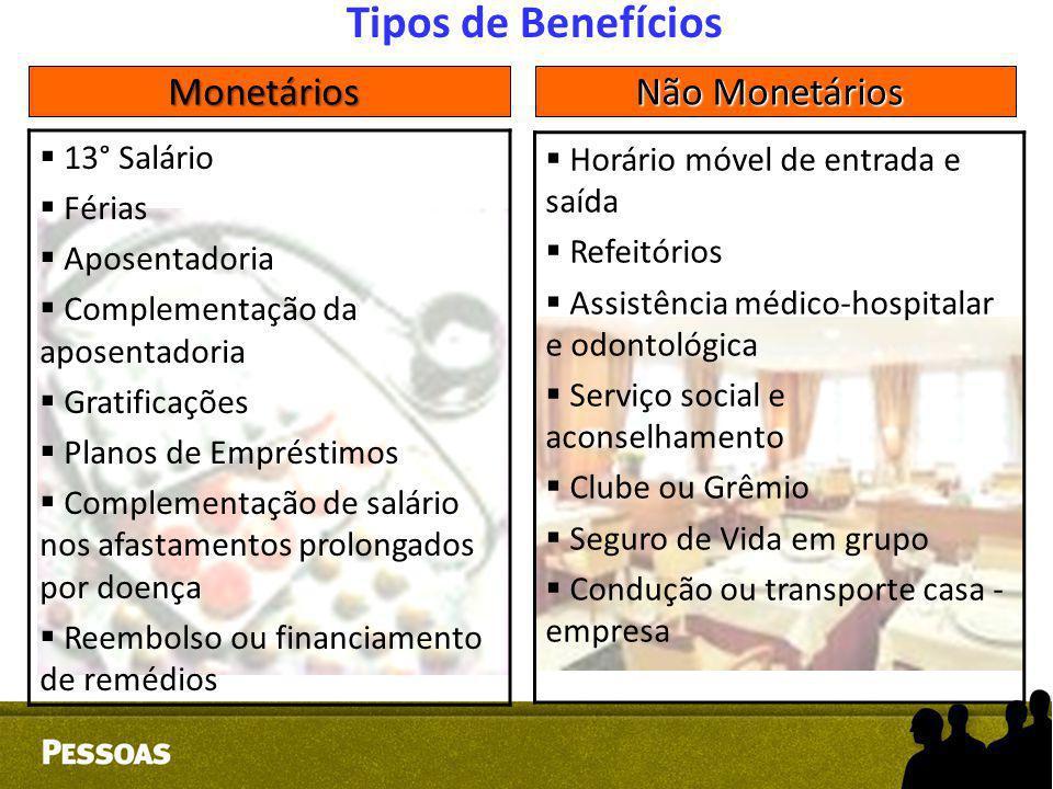 Tipos de Benefícios  13° Salário  Férias  Aposentadoria  Complementação da aposentadoria  Gratificações  Planos de Empréstimos  Complementação