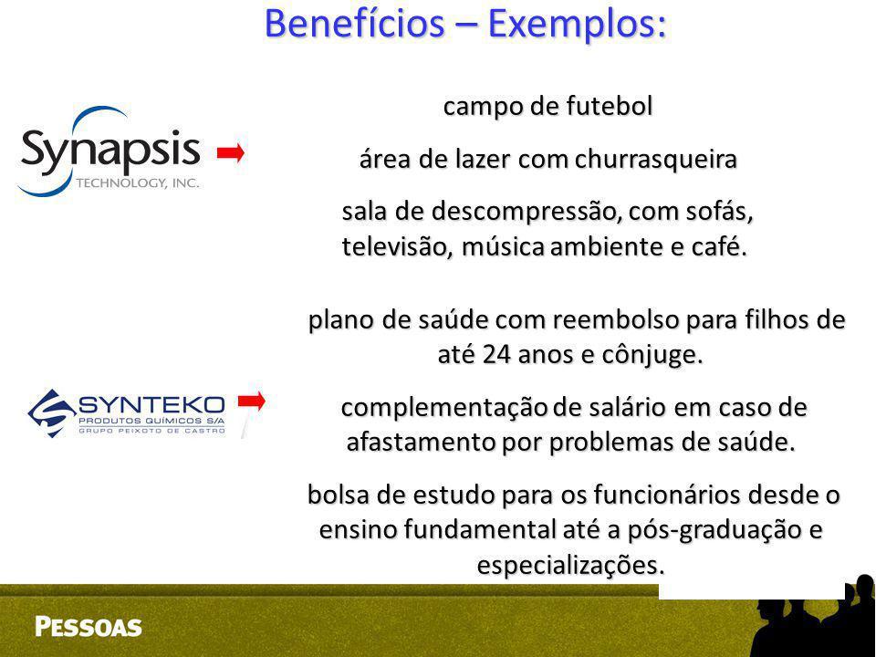 Benefícios – Exemplos: campo de futebol campo de futebol área de lazer com churrasqueira área de lazer com churrasqueira sala de descompressão, com so