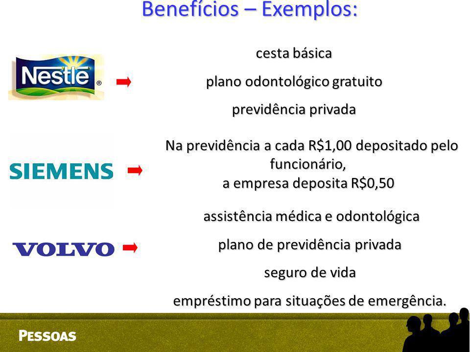 Benefícios – Exemplos: cesta básica cesta básica plano odontológico gratuito plano odontológico gratuito previdência privada previdência privada Na pr