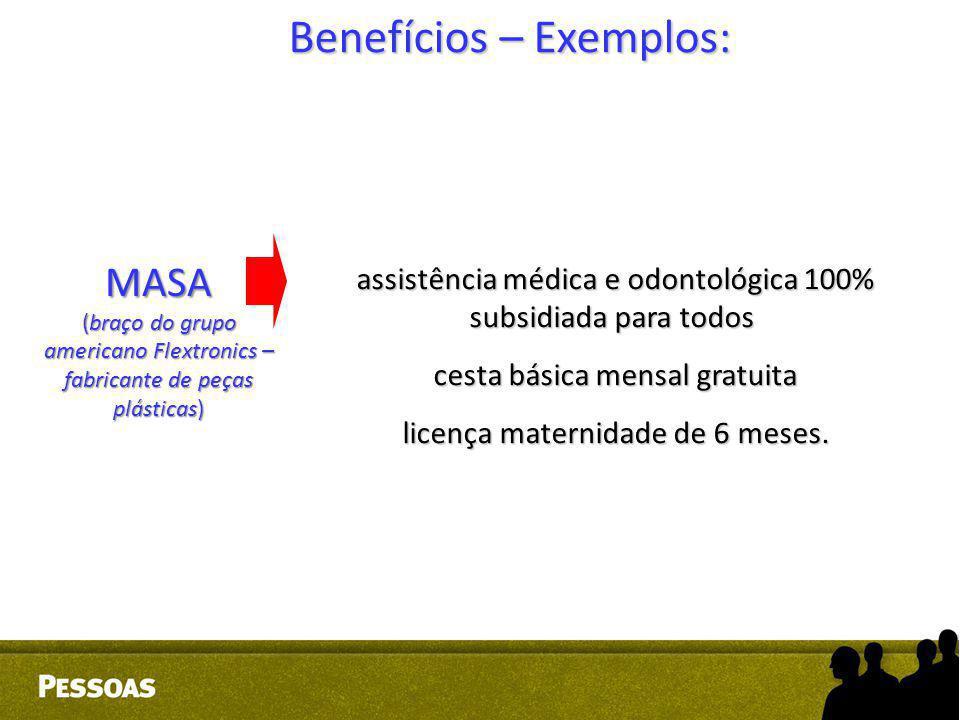 Benefícios – Exemplos: assistência médica e odontológica 100% subsidiada para todos assistência médica e odontológica 100% subsidiada para todos cesta