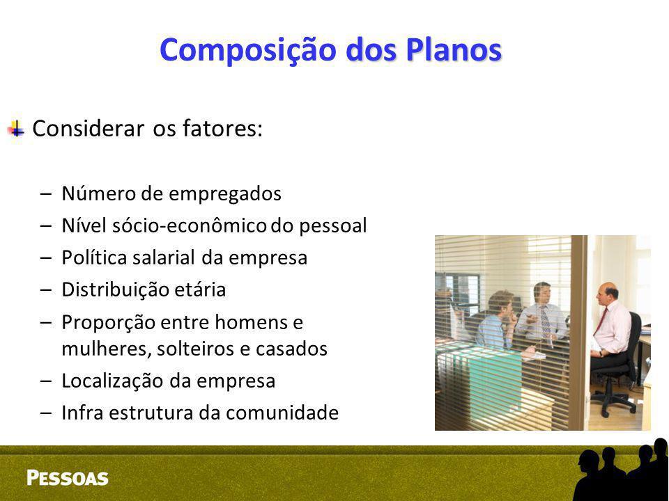 dos Planos Composição dos Planos Considerar os fatores: –Número de empregados –Nível sócio-econômico do pessoal –Política salarial da empresa –Distrib