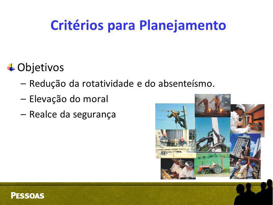 Critérios para Planejamento Objetivos –Redução da rotatividade e do absenteísmo. –Elevação do moral –Realce da segurança