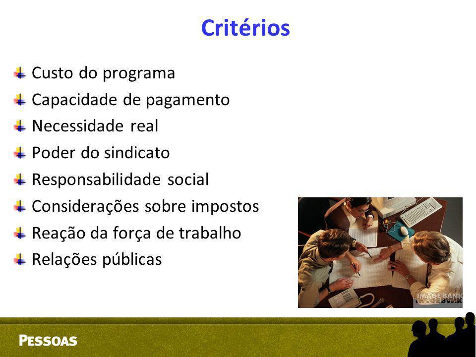 Critérios Custo do programa Capacidade de pagamento Necessidade real Poder do sindicato Responsabilidade social Considerações sobre impostos Reação da