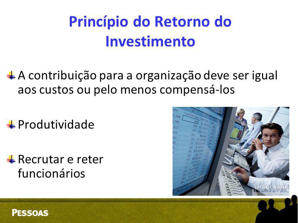 Princípio do Retorno do Investimento A contribuição para a organização deve ser igual aos custos ou pelo menos compensá-los Produtividade Recrutar e r