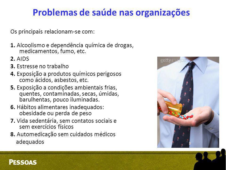 Problemas de saúde nas organizações Os principais relacionam-se com: 1. Alcoolismo e dependência química de drogas, medicamentos, fumo, etc. 2. AIDS 3