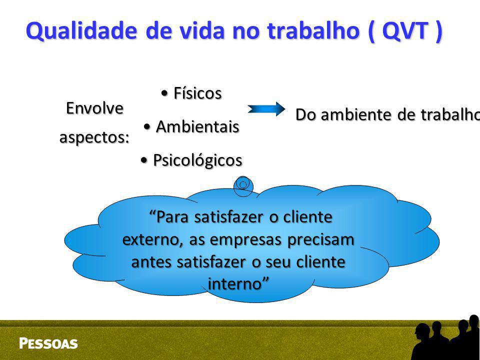 """Qualidade de vida no trabalho ( QVT ) Envolveaspectos: Físicos Físicos Ambientais Ambientais Psicológicos Psicológicos Do ambiente de trabalho """"Para s"""