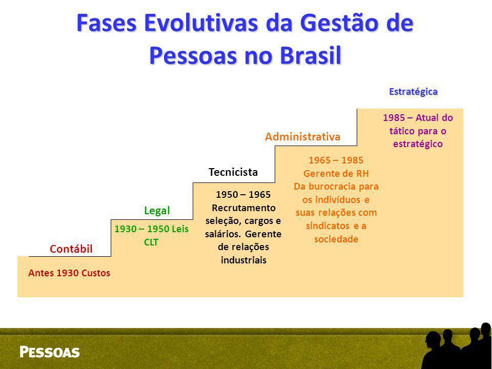 E. Socialização Organizacional