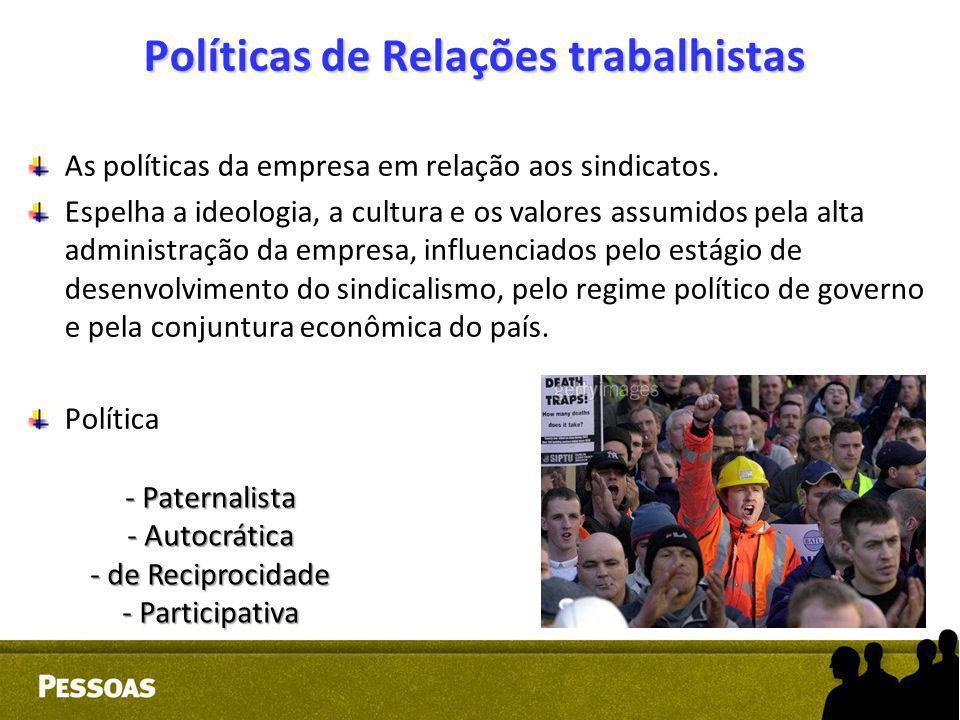 Políticas de Relações trabalhistas As políticas da empresa em relação aos sindicatos. Espelha a ideologia, a cultura e os valores assumidos pela alta