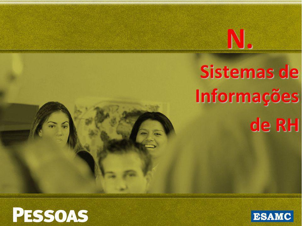 N. Sistemas de Informações de RH