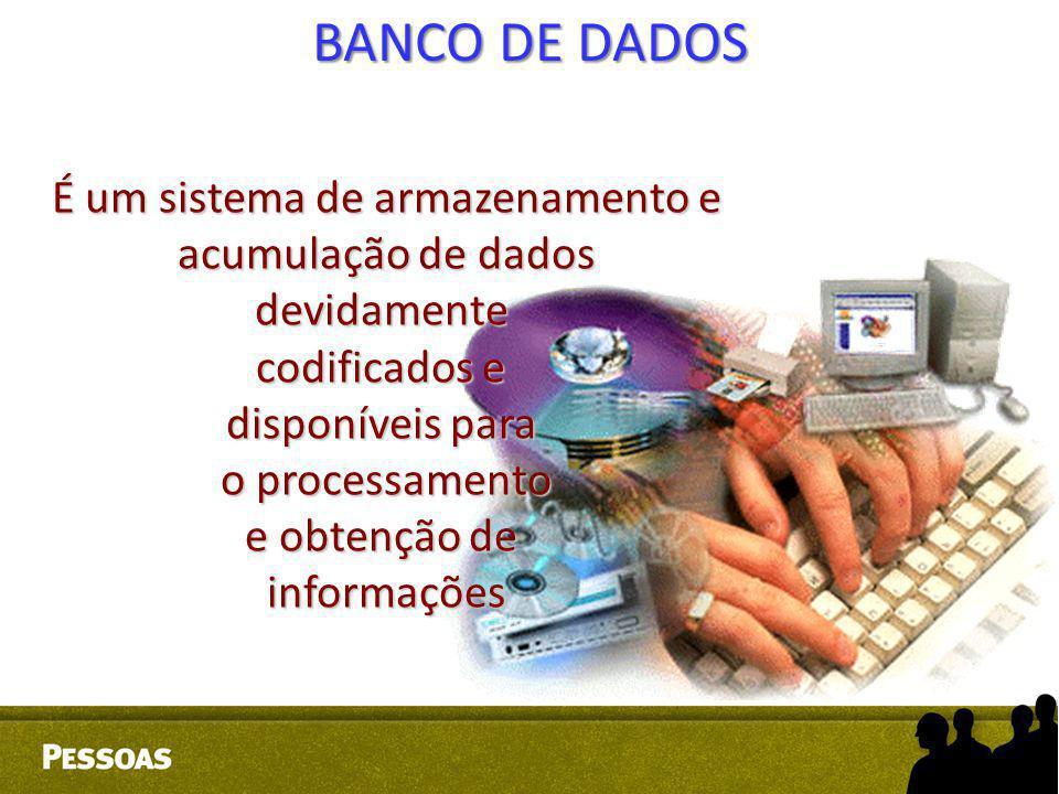 BANCO DE DADOS É um sistema de armazenamento e acumulação de dados devidamente codificados e disponíveis para o processamento e obtenção de informaçõe
