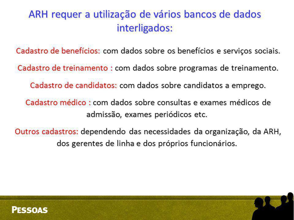 Cadastro de benefícios: com dados sobre os benefícios e serviços sociais. Cadastro de benefícios: com dados sobre os benefícios e serviços sociais. Ca