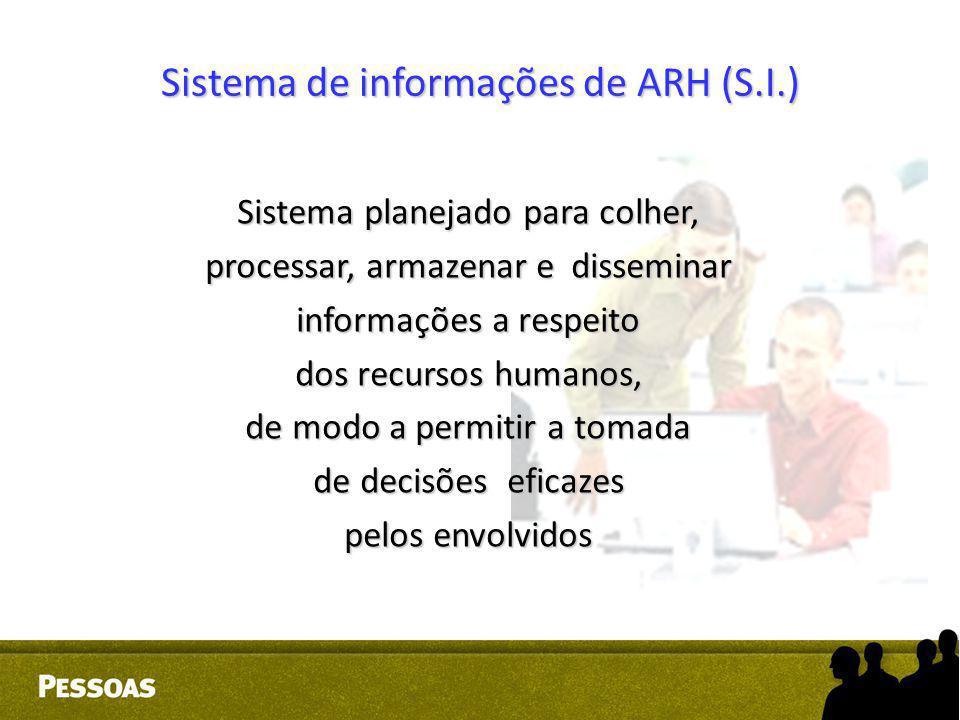 Sistema de informações de ARH (S.I.) Sistema planejado para colher, processar, armazenar e disseminar informações a respeito dos recursos humanos, de