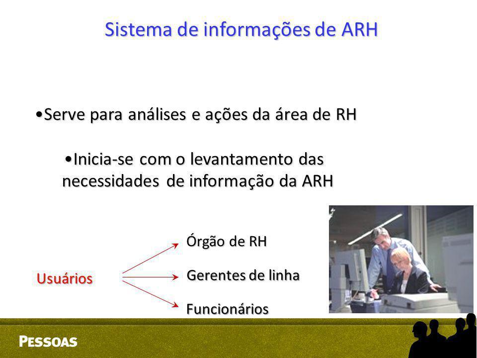 Sistema de informações de ARH Serve para análises e ações da área de RHServe para análises e ações da área de RH Inicia-se com o levantamento dasInici