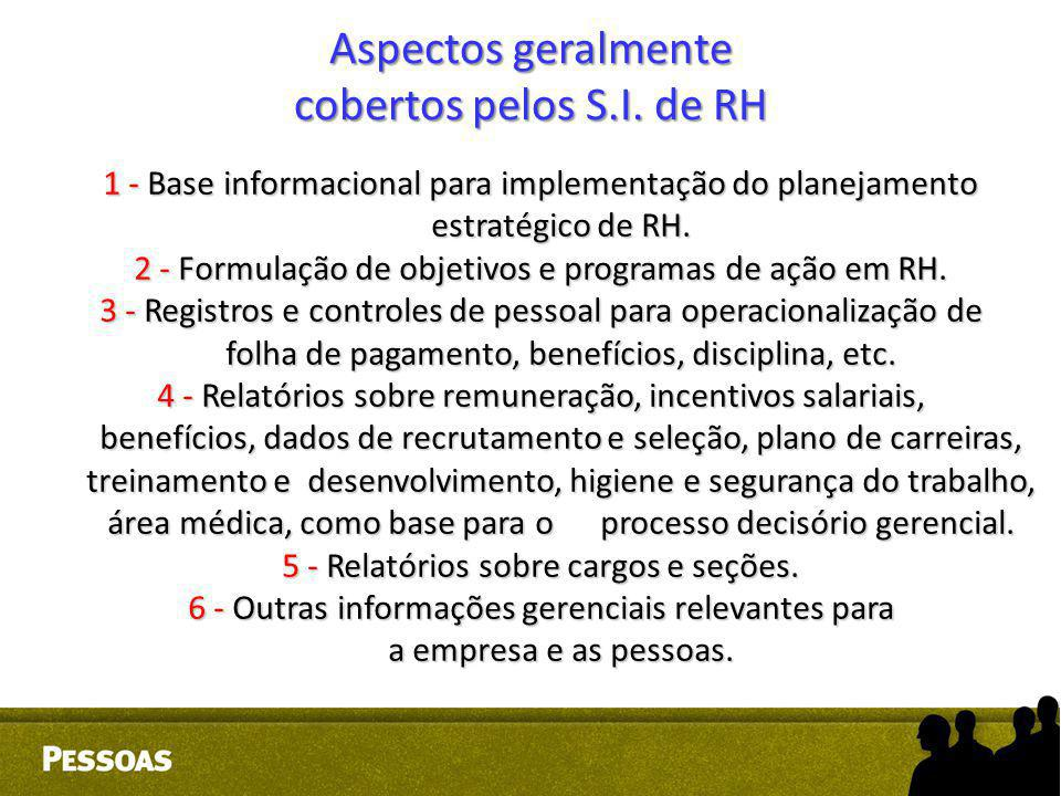 Aspectos geralmente cobertos pelos S.I. de RH 1 - Base informacional para implementação do planejamento estratégico de RH. estratégico de RH. 2 - Form