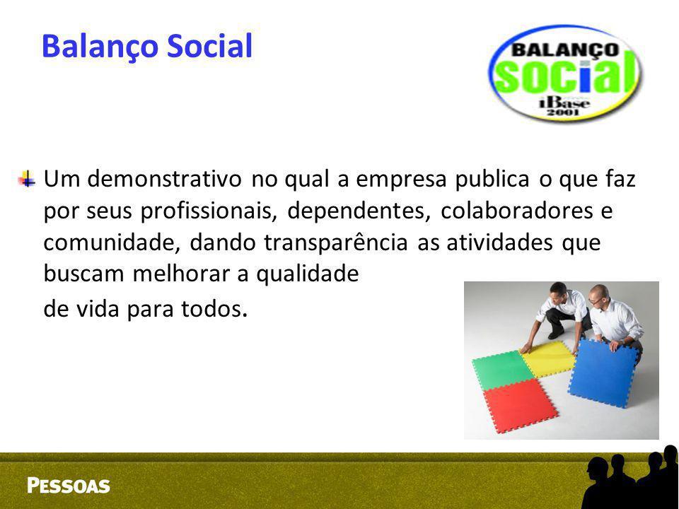 Balanço Social Um demonstrativo no qual a empresa publica o que faz por seus profissionais, dependentes, colaboradores e comunidade, dando transparênc