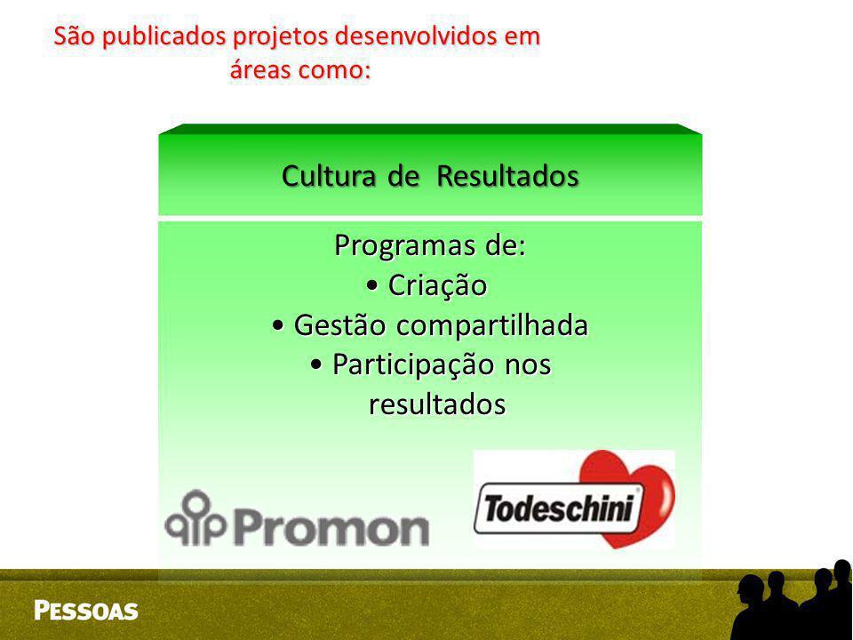 Programas de: Criação Criação Gestão compartilhada Gestão compartilhada Participação nos Participação nos resultados resultados São publicados projeto