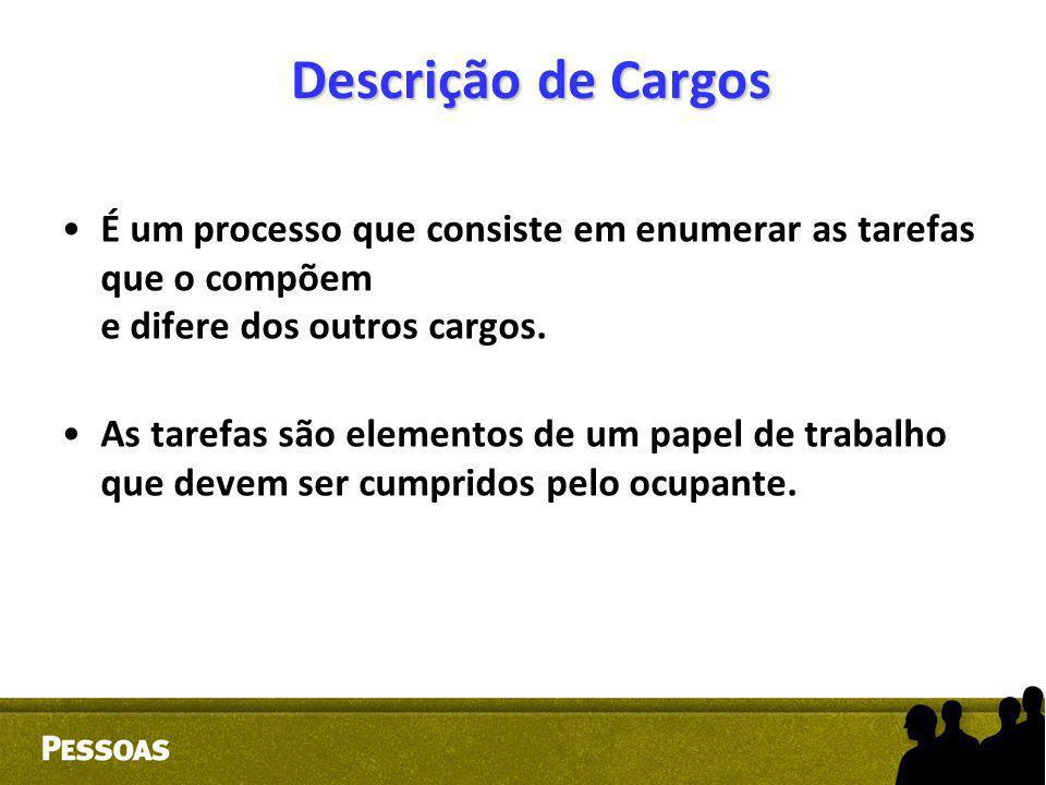 Descrição de Cargos É um processo que consiste em enumerar as tarefas que o compõem e difere dos outros cargos. As tarefas são elementos de um papel d