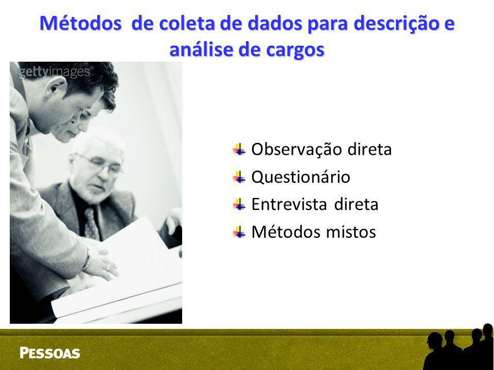 Métodos de coleta de dados para descrição e análise de cargos Observação direta Questionário Entrevista direta Métodos mistos
