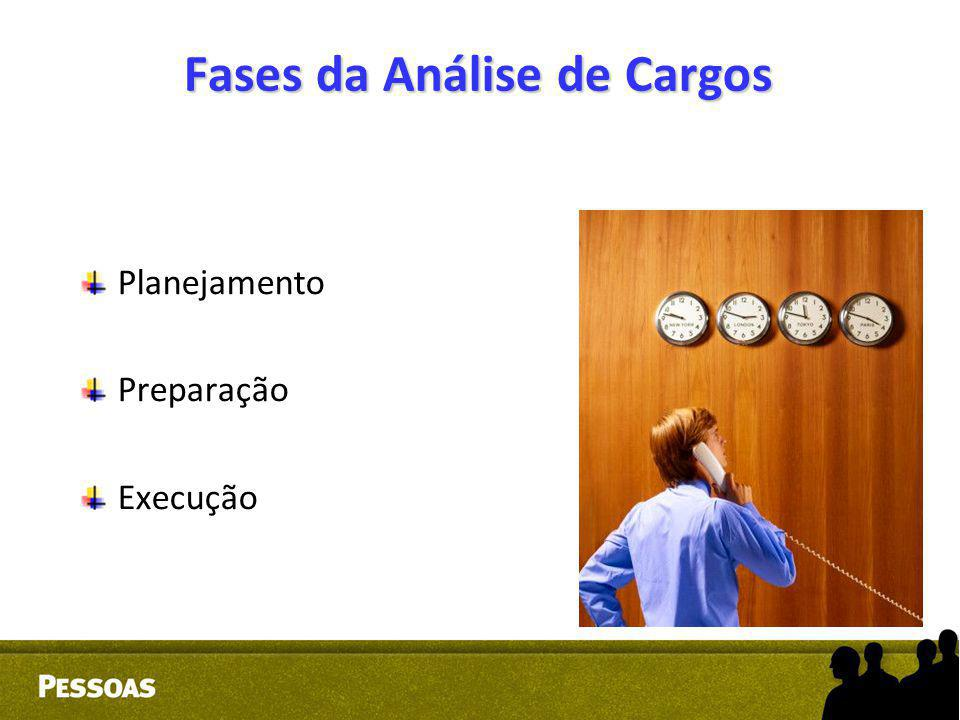 Fases da Análise de Cargos Planejamento Preparação Execução