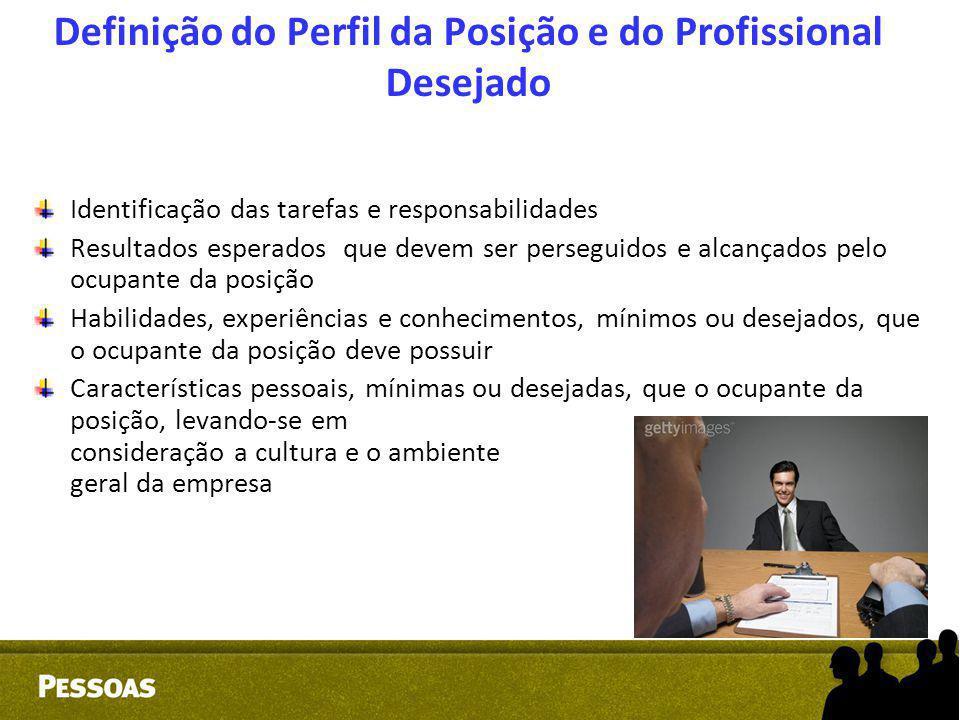Definição do Perfil da Posição e do Profissional Desejado Identificação das tarefas e responsabilidades Resultados esperados que devem ser perseguidos
