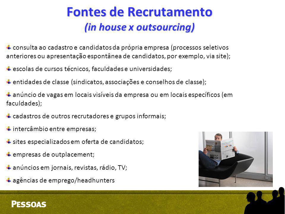 Fontes de Recrutamento (in house x outsourcing) consulta ao cadastro e candidatos da própria empresa (processos seletivos anteriores ou apresentação e