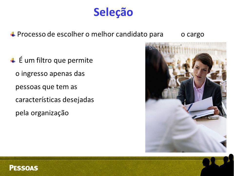 Seleção Processo de escolher o melhor candidato para o cargo É um filtro que permite o ingresso apenas das pessoas que tem as características desejada
