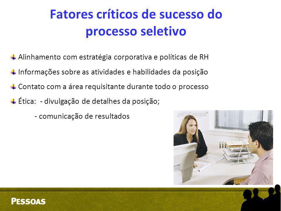 Fatores críticos de sucesso do processo seletivo Alinhamento com estratégia corporativa e políticas de RH Informações sobre as atividades e habilidade