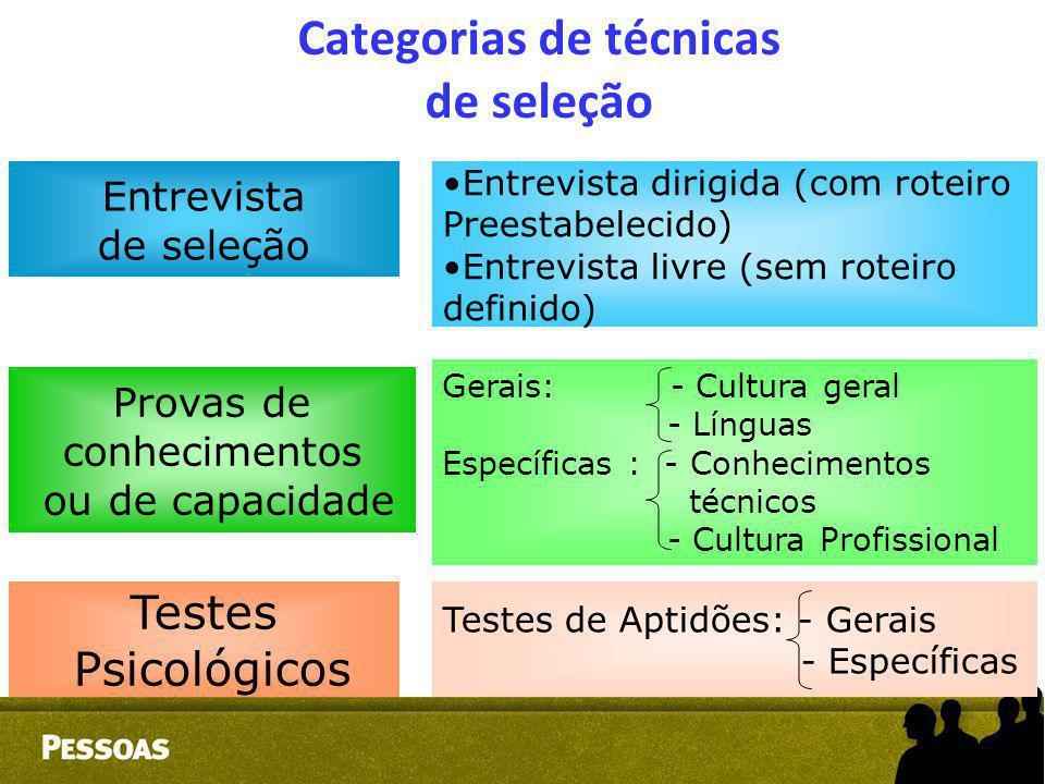 Categorias de técnicas de seleção Entrevista de seleção Entrevista dirigida (com roteiro Preestabelecido) Entrevista livre (sem roteiro definido) Prov