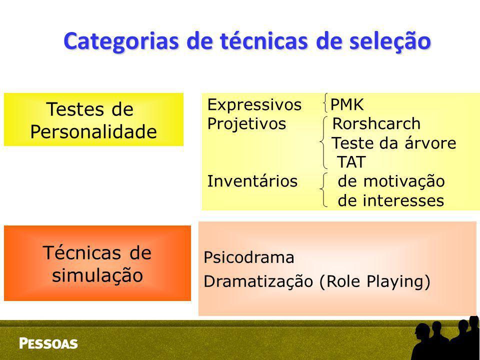 Categorias de técnicas de seleção Testes de Personalidade Expressivos PMK Projetivos Rorshcarch Teste da árvore TAT Inventários de motivação de intere