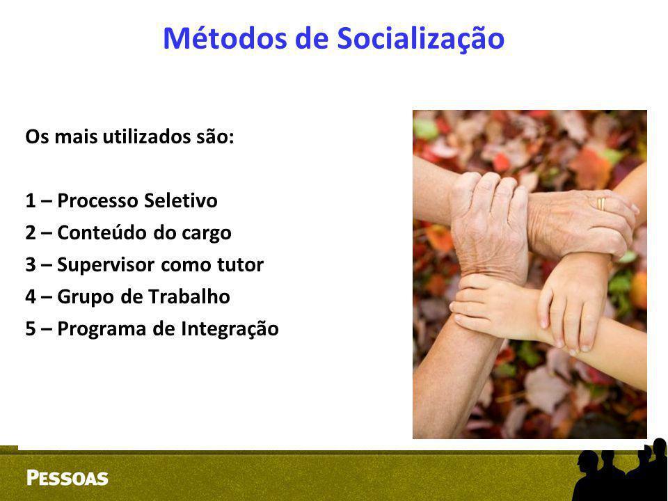 Métodos de Socialização Os mais utilizados são: 1 – Processo Seletivo 2 – Conteúdo do cargo 3 – Supervisor como tutor 4 – Grupo de Trabalho 5 – Progra