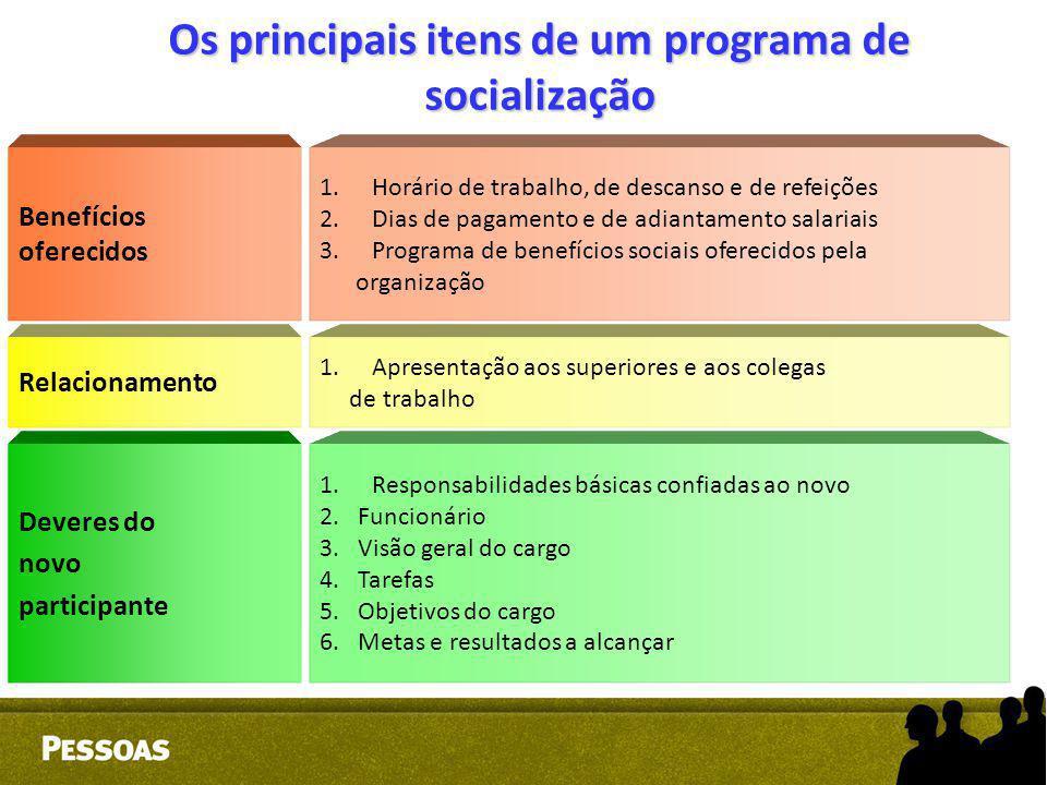 Os principais itens de um programa de socialização 1. 1.Horário de trabalho, de descanso e de refeições 2. 2.Dias de pagamento e de adiantamento salar