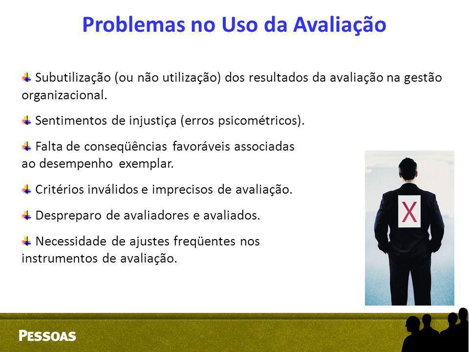 Subutilização (ou não utilização) dos resultados da avaliação na gestão organizacional. Sentimentos de injustiça (erros psicométricos). Falta de conse
