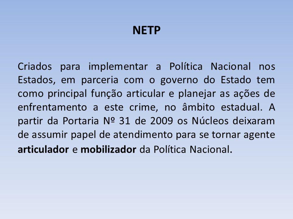 NETP Criados para implementar a Política Nacional nos Estados, em parceria com o governo do Estado tem como principal função articular e planejar as a