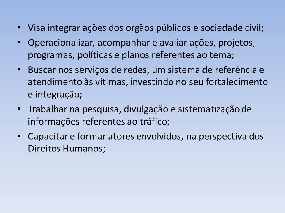 Visa integrar ações dos órgãos públicos e sociedade civil; Operacionalizar, acompanhar e avaliar ações, projetos, programas, políticas e planos refere