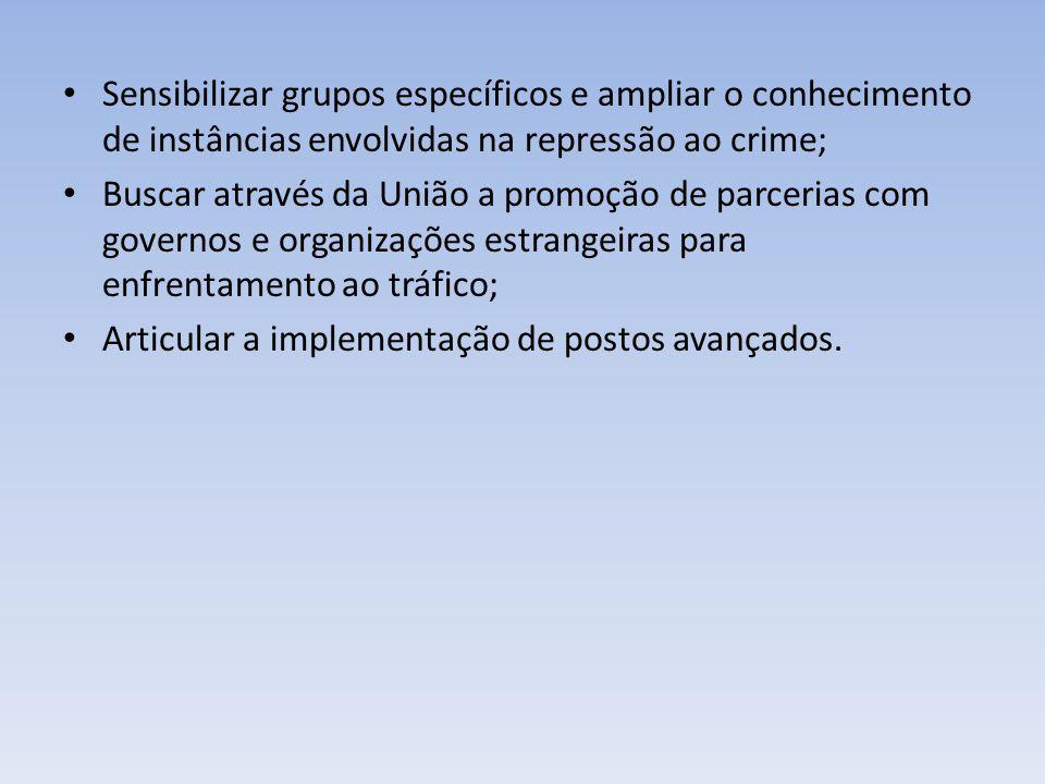 Sensibilizar grupos específicos e ampliar o conhecimento de instâncias envolvidas na repressão ao crime; Buscar através da União a promoção de parceri