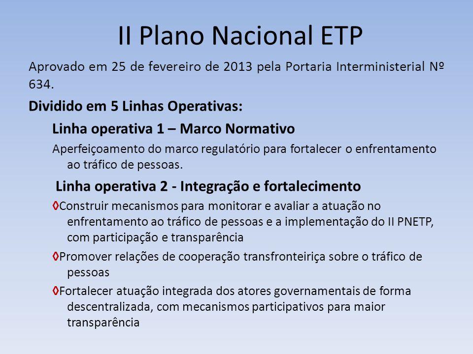 II Plano Nacional ETP Aprovado em 25 de fevereiro de 2013 pela Portaria Interministerial Nº 634. Dividido em 5 Linhas Operativas: Linha operativa 1 –