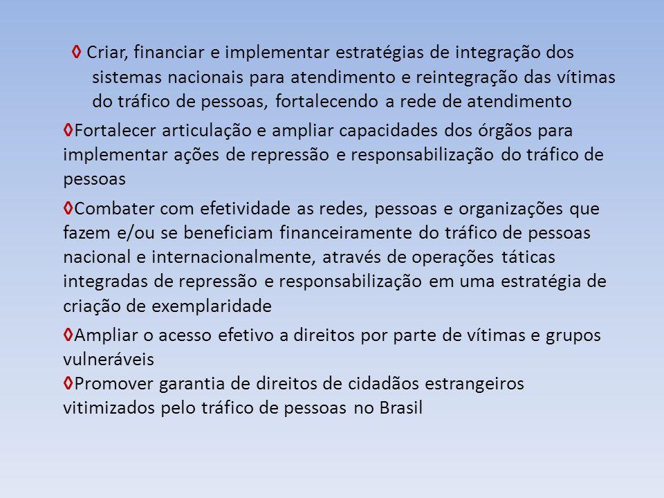 ◊ Criar, financiar e implementar estratégias de integração dos sistemas nacionais para atendimento e reintegração das vítimas do tráfico de pessoas, f