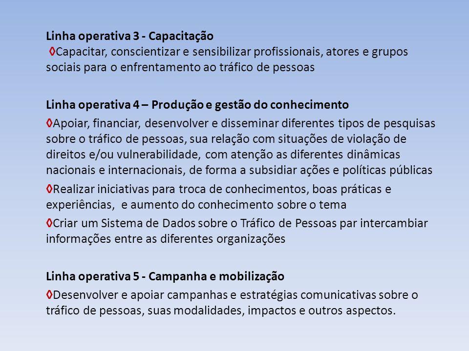 Linha operativa 3 - Capacitação ◊Capacitar, conscientizar e sensibilizar profissionais, atores e grupos sociais para o enfrentamento ao tráfico de pes