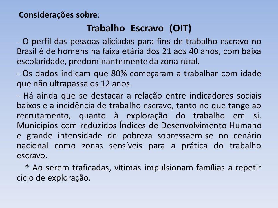 Considerações sobre: Trabalho Escravo (OIT) - O perfil das pessoas aliciadas para fins de trabalho escravo no Brasil é de homens na faixa etária dos 2