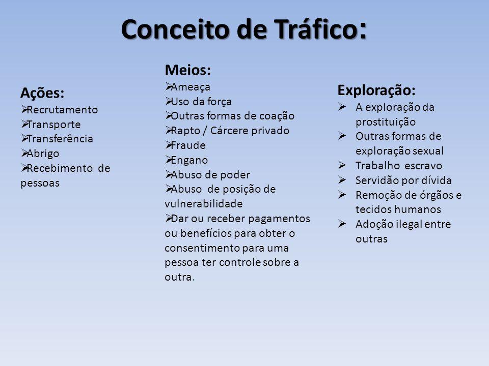 Conceito de Tráfico : Ações:  Recrutamento  Transporte  Transferência  Abrigo  Recebimento de pessoas Meios:  Ameaça  Uso da força  Outras for