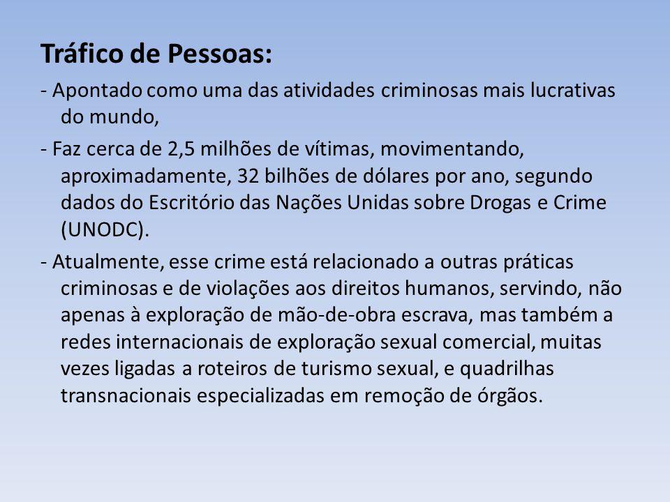 Tráfico de Pessoas: - Apontado como uma das atividades criminosas mais lucrativas do mundo, - Faz cerca de 2,5 milhões de vítimas, movimentando, aprox