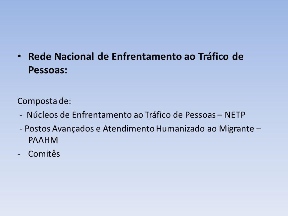Rede Nacional de Enfrentamento ao Tráfico de Pessoas: Composta de: - Núcleos de Enfrentamento ao Tráfico de Pessoas – NETP - Postos Avançados e Atendi