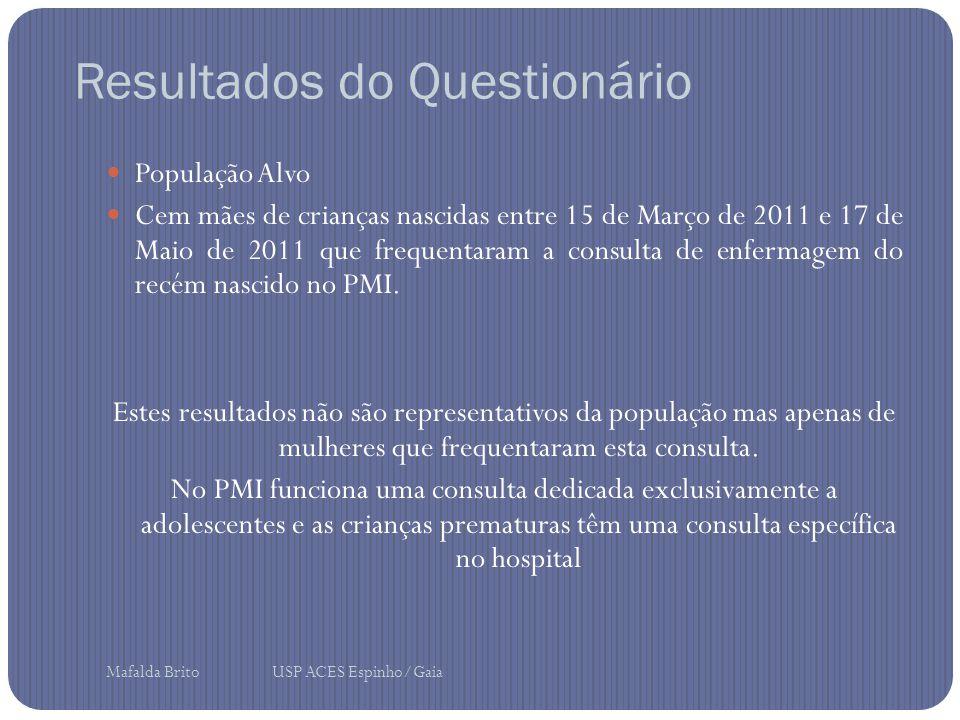 Resultados do Questionário População Alvo Cem mães de crianças nascidas entre 15 de Março de 2011 e 17 de Maio de 2011 que frequentaram a consulta de enfermagem do recém nascido no PMI.