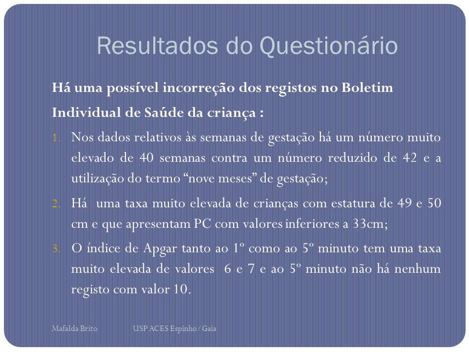 Resultados do Questionário Há uma possível incorreção dos registos no Boletim Individual de Saúde da criança : 1. Nos dados relativos às semanas de ge