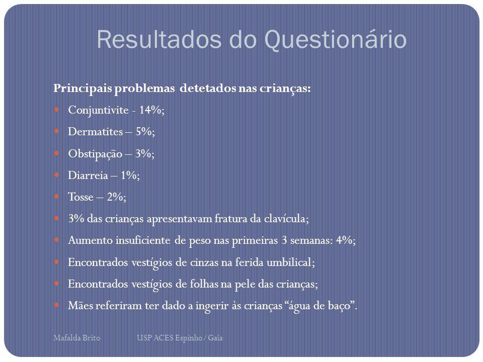 Resultados do Questionário Principais problemas detetados nas crianças: Conjuntivite - 14%; Dermatites – 5%; Obstipação – 3%; Diarreia – 1%; Tosse – 2
