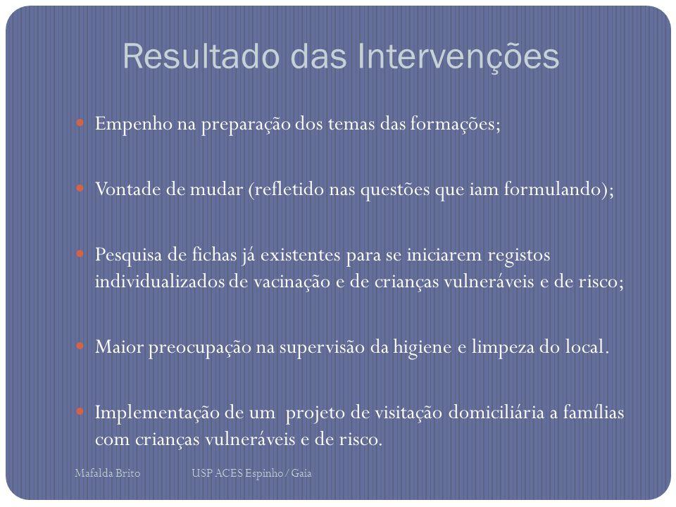 Resultado das Intervenções Empenho na preparação dos temas das formações; Vontade de mudar (refletido nas questões que iam formulando); Pesquisa de fi
