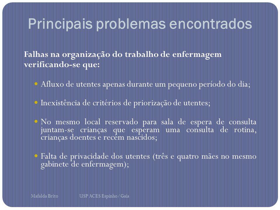 Principais problemas encontrados Falhas na organização do trabalho de enfermagem verificando-se que: Afluxo de utentes apenas durante um pequeno perío