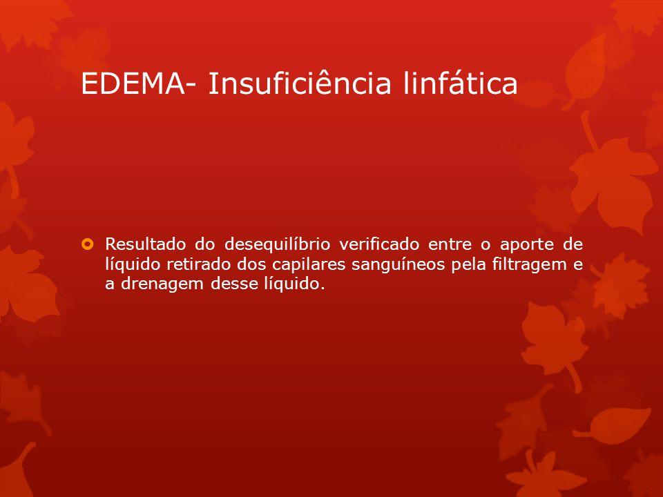 EDEMA- Insuficiência linfática  Resultado do desequilíbrio verificado entre o aporte de líquido retirado dos capilares sanguíneos pela filtragem e a drenagem desse líquido.