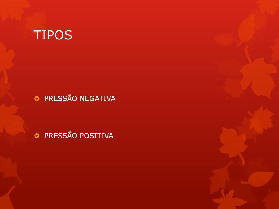 TIPOS  PRESSÃO NEGATIVA  PRESSÃO POSITIVA